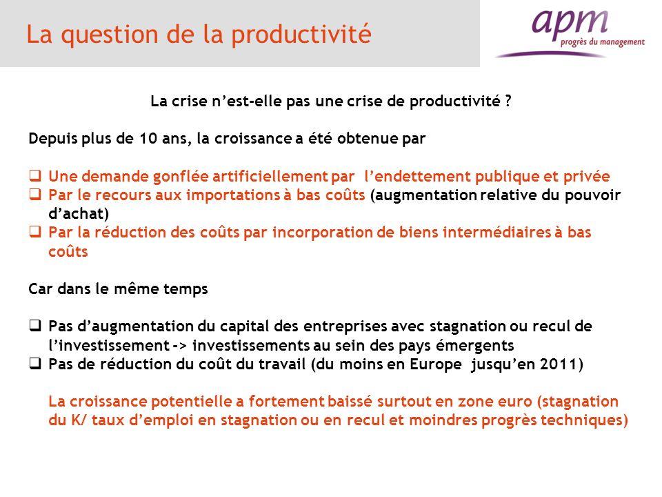La question de la productivité Une problématique européenne Vieillissement de la population Sous-investissement en particulier Spécialisation dans des secteurs à faible productivité Cqs : croissance potentielle en baisse