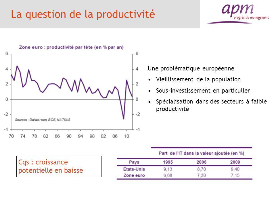 La question de la productivité Une problématique européenne Vieillissement de la population Sous-investissement en particulier Spécialisation dans des