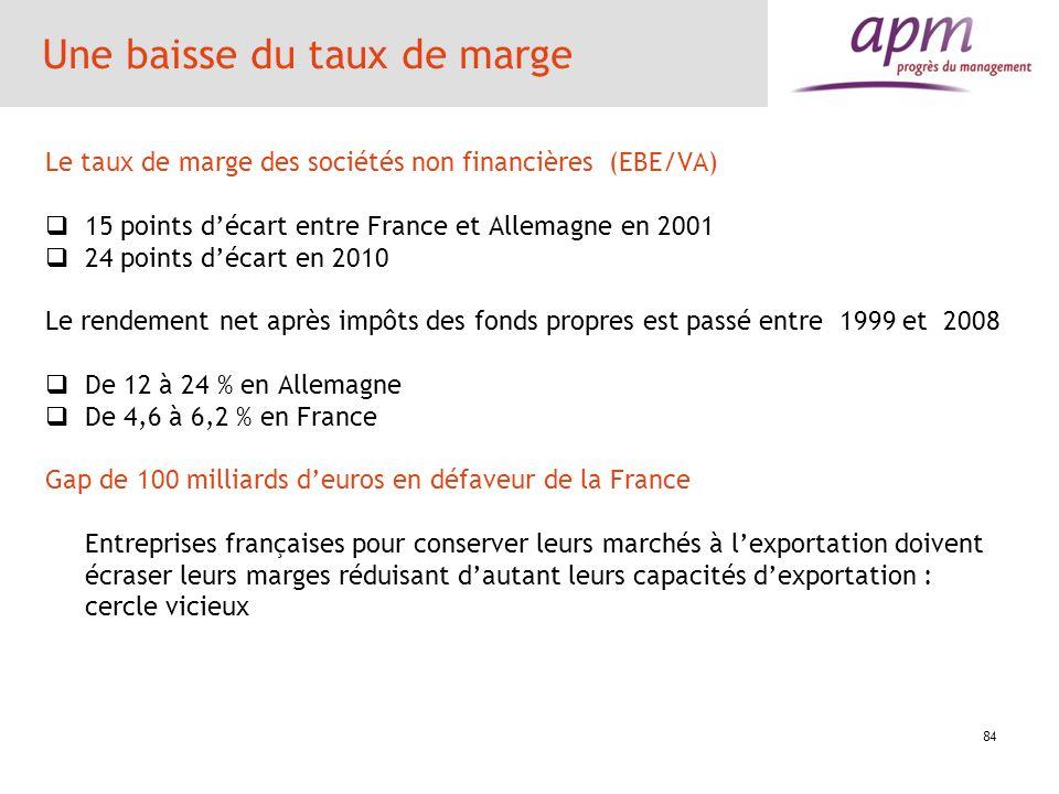 84 Une baisse du taux de marge Le taux de marge des sociétés non financières (EBE/VA) 15 points décart entre France et Allemagne en 2001 24 points déc