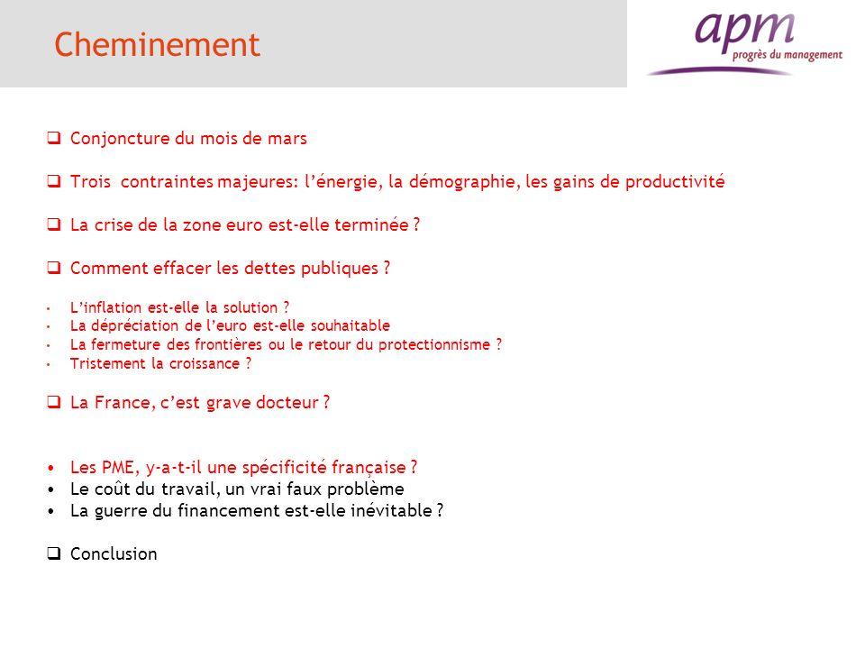 87 Les PME en France Les PME, cœur de léconomie française .