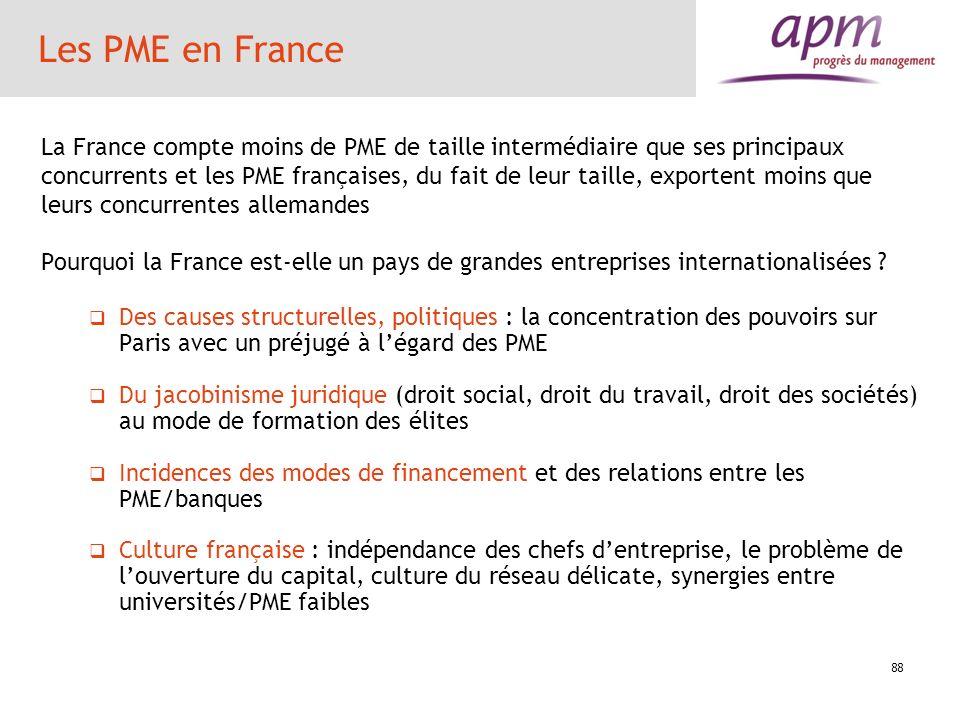 88 Les PME en France La France compte moins de PME de taille intermédiaire que ses principaux concurrents et les PME françaises, du fait de leur taill