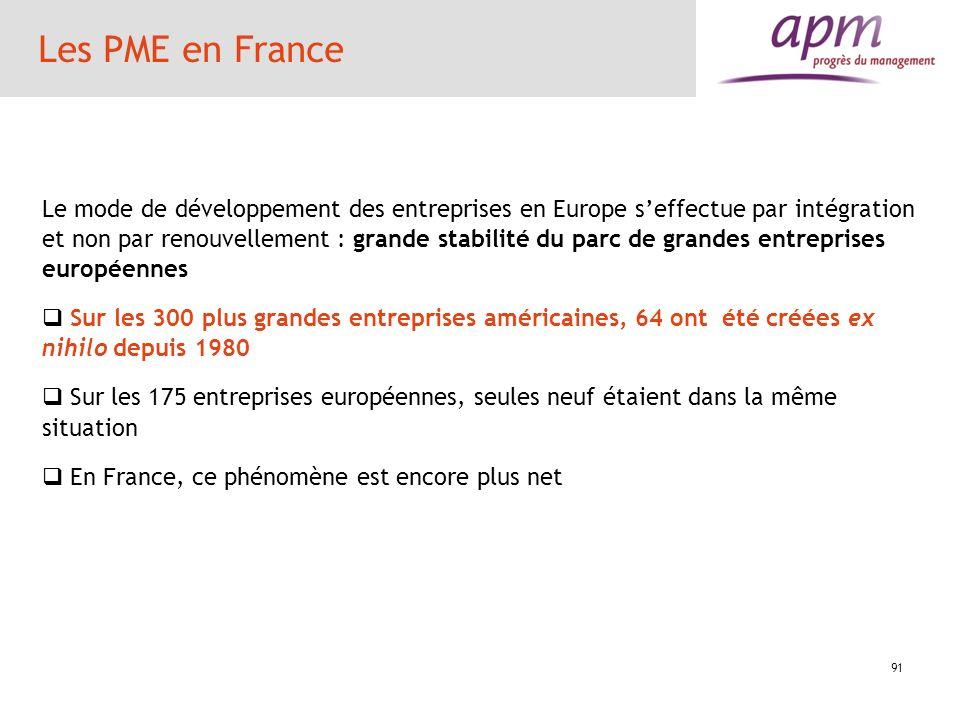 91 Les PME en France Le mode de développement des entreprises en Europe seffectue par intégration et non par renouvellement : grande stabilité du parc