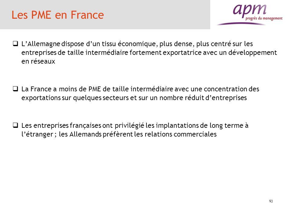 93 Les PME en France LAllemagne dispose dun tissu économique, plus dense, plus centré sur les entreprises de taille intermédiaire fortement exportatri