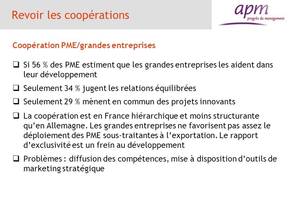 Revoir les coopérations Coopération PME/grandes entreprises Si 56 % des PME estiment que les grandes entreprises les aident dans leur développement Se