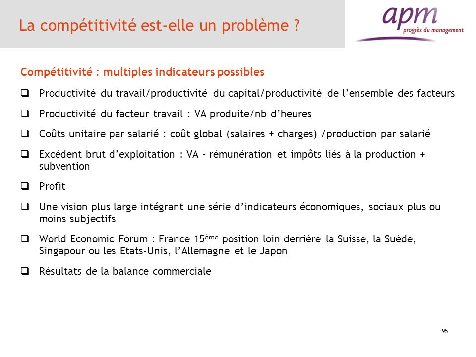 96 La productivité Source Eurostats 2011 Productivité de la MO par heure de travail en 2010 Indice 100 = UE à 27 Pays-Bas135,8 Belgique135,7 France133,5 Allemagne123,9 Irlande125,7 Danemark120,3 Autriche114,8 Espagne107,8 Grèce77,8 Zone euro113,7