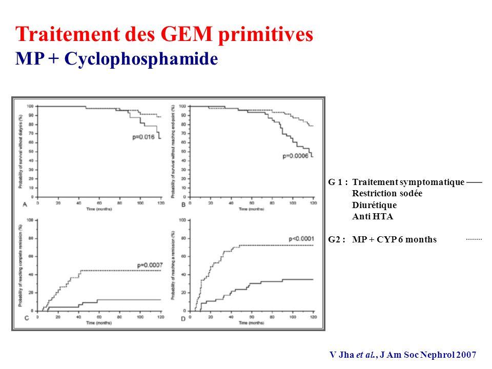 V Jha et al., J Am Soc Nephrol 2007 G 1 :Traitement symptomatique Restriction sodée Diurétique Anti HTA G2 :MP + CYP 6 months Traitement des GEM primitives MP + Cyclophosphamide
