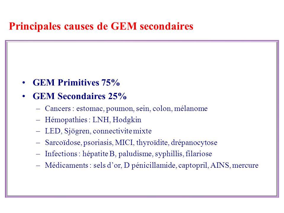 Principales causes de GEM secondaires GEM Primitives 75% GEM Secondaires 25% –Cancers : estomac, poumon, sein, colon, mélanome –Hémopathies : LNH, Hodgkin –LED, Sjögren, connectivite mixte –Sarcoïdose, psoriasis, MICI, thyroïdite, drépanocytose –Infections : hépatite B, paludisme, syphillis, filariose –Médicaments : sels dor, D pénicillamide, captopril, AINS, mercure