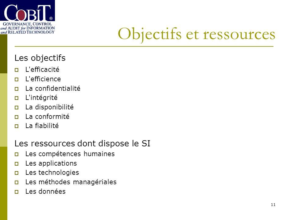 Objectifs et ressources 11 Les objectifs L'efficacité L'efficience La confidentialité L'intégrité La disponibilité La conformité La fiabilité Les ress