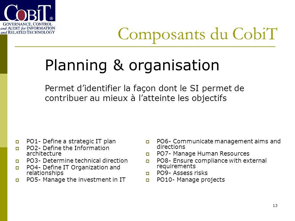 13 PO1- Define a strategic IT plan PO2- Define the Information architecture PO3- Determine technical direction PO4- Define IT Organization and relatio