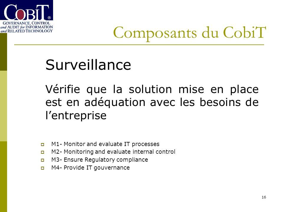 16 Surveillance Vérifie que la solution mise en place est en adéquation avec les besoins de lentreprise M1- Monitor and evaluate IT processes M2- Moni