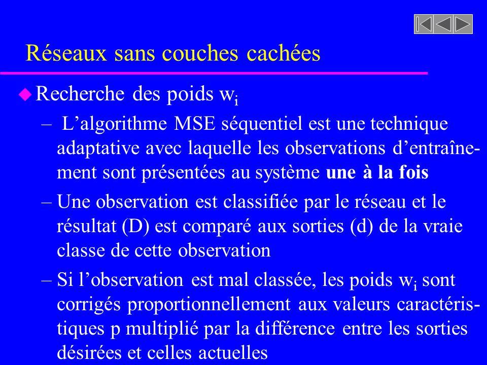 Réseaux sans couches cachées u Recherche des poids w i – Lalgorithme MSE séquentiel est une technique adaptative avec laquelle les observations dentra