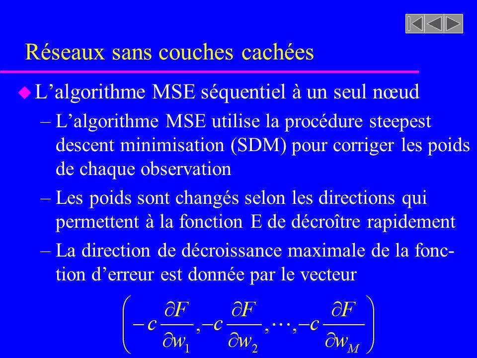 Réseaux sans couches cachées u Lalgorithme MSE séquentiel à un seul nœud –Lalgorithme MSE utilise la procédure steepest descent minimisation (SDM) pou