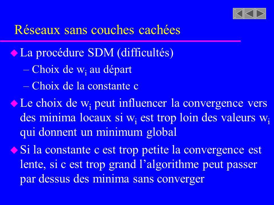 Réseaux sans couches cachées u La procédure SDM (difficultés) –Choix de w i au départ –Choix de la constante c u Le choix de w i peut influencer la co