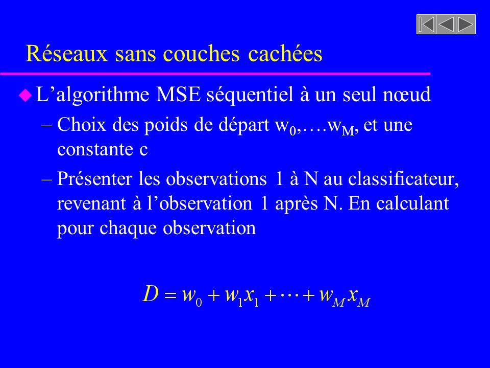 Réseaux sans couches cachées u Lalgorithme MSE séquentiel à un seul nœud –Choix des poids de départ w 0,….w M, et une constante c –Présenter les obser