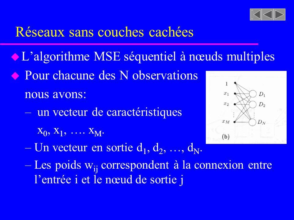 Réseaux sans couches cachées u Lalgorithme MSE séquentiel à nœuds multiples u Pour chacune des N observations nous avons: – un vecteur de caractéristi