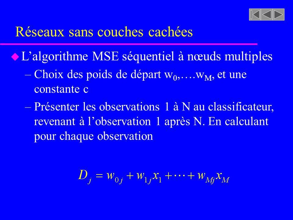 Réseaux sans couches cachées u Lalgorithme MSE séquentiel à nœuds multiples –Choix des poids de départ w 0,….w M, et une constante c –Présenter les ob