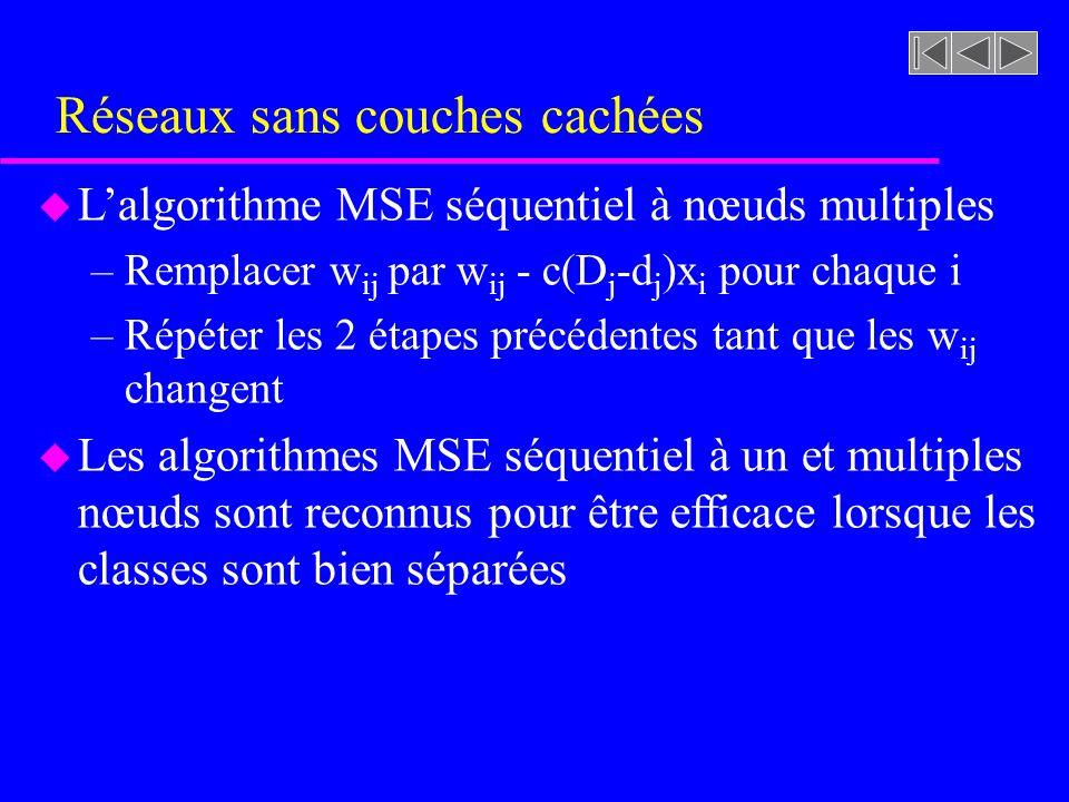 Réseaux sans couches cachées u Lalgorithme MSE séquentiel à nœuds multiples –Remplacer w ij par w ij - c(D j -d j )x i pour chaque i –Répéter les 2 ét