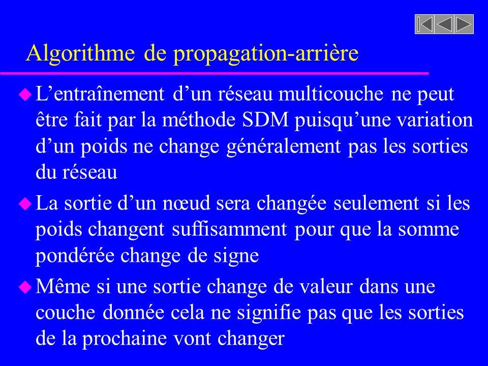 Algorithme de propagation-arrière u Lentraînement dun réseau multicouche ne peut être fait par la méthode SDM puisquune variation dun poids ne change