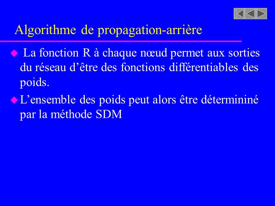 Algorithme de propagation-arrière u La fonction R à chaque nœud permet aux sorties du réseau dêtre des fonctions différentiables des poids. u Lensembl