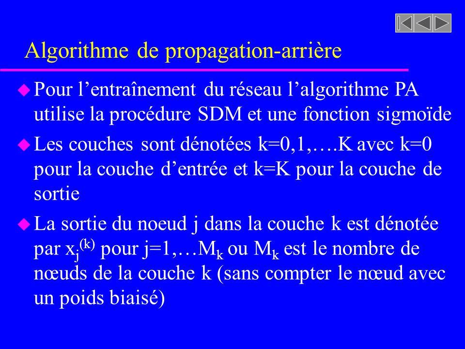 Algorithme de propagation-arrière u Pour lentraînement du réseau lalgorithme PA utilise la procédure SDM et une fonction sigmoïde u Les couches sont d