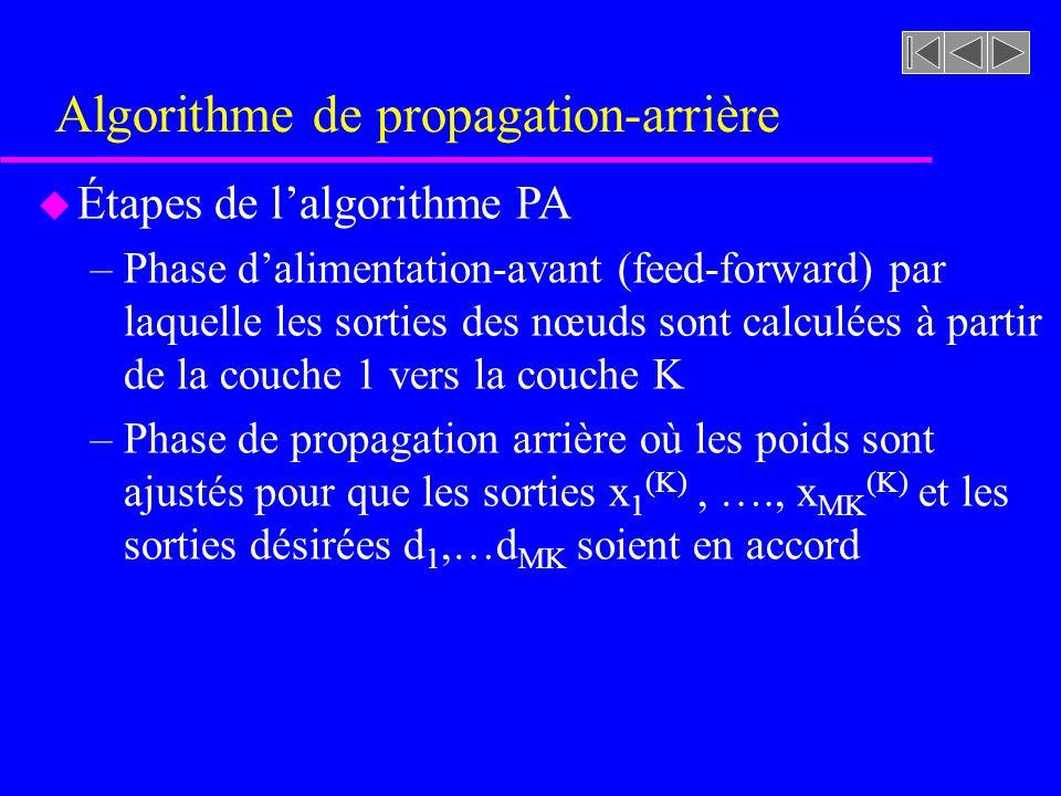 Algorithme de propagation-arrière u Étapes de lalgorithme PA –Phase dalimentation-avant (feed-forward) par laquelle les sorties des nœuds sont calculé