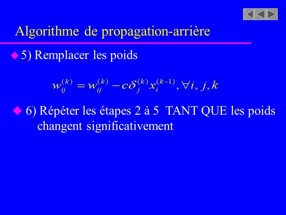 Algorithme de propagation-arrière u 5) Remplacer les poids u 6) Répéter les étapes 2 à 5 TANT QUE les poids changent significativement