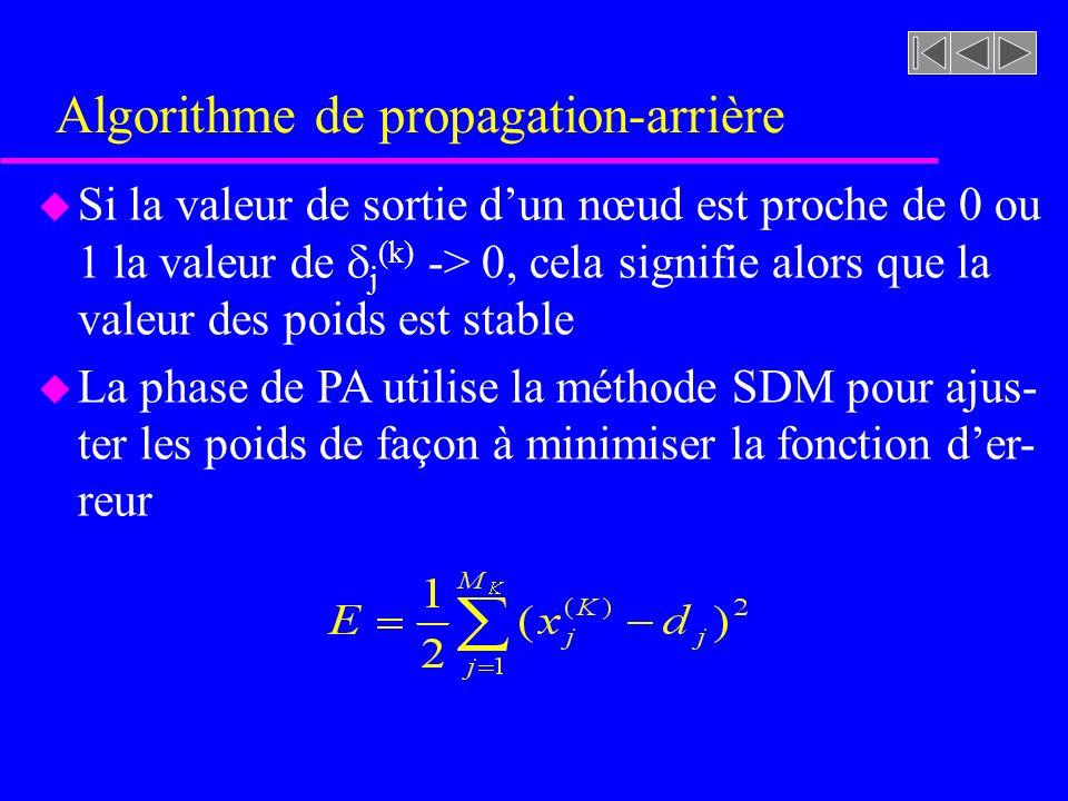 Algorithme de propagation-arrière u Si la valeur de sortie dun nœud est proche de 0 ou 1 la valeur de j (k) -> 0, cela signifie alors que la valeur de
