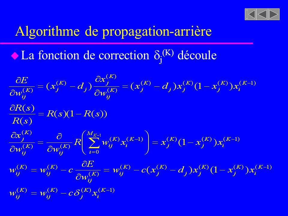 Algorithme de propagation-arrière u La fonction de correction j (K) découle