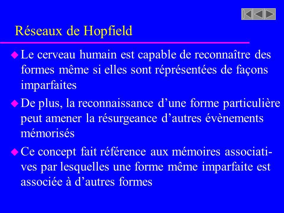Réseaux de Hopfield u Le cerveau humain est capable de reconnaître des formes même si elles sont réprésentées de façons imparfaites u De plus, la reco