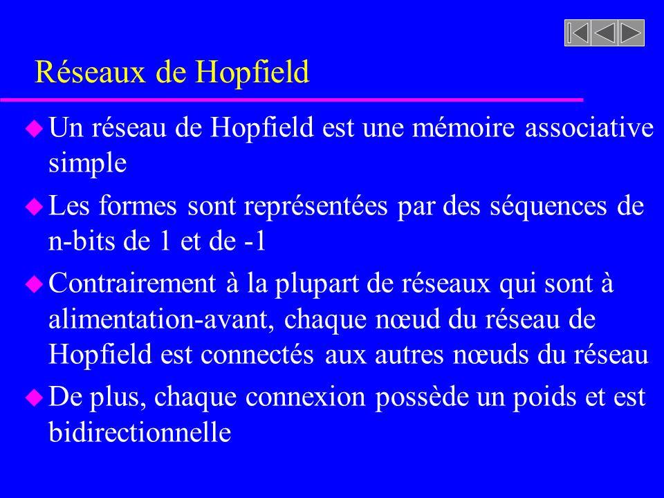 Réseaux de Hopfield u Un réseau de Hopfield est une mémoire associative simple u Les formes sont représentées par des séquences de n-bits de 1 et de -