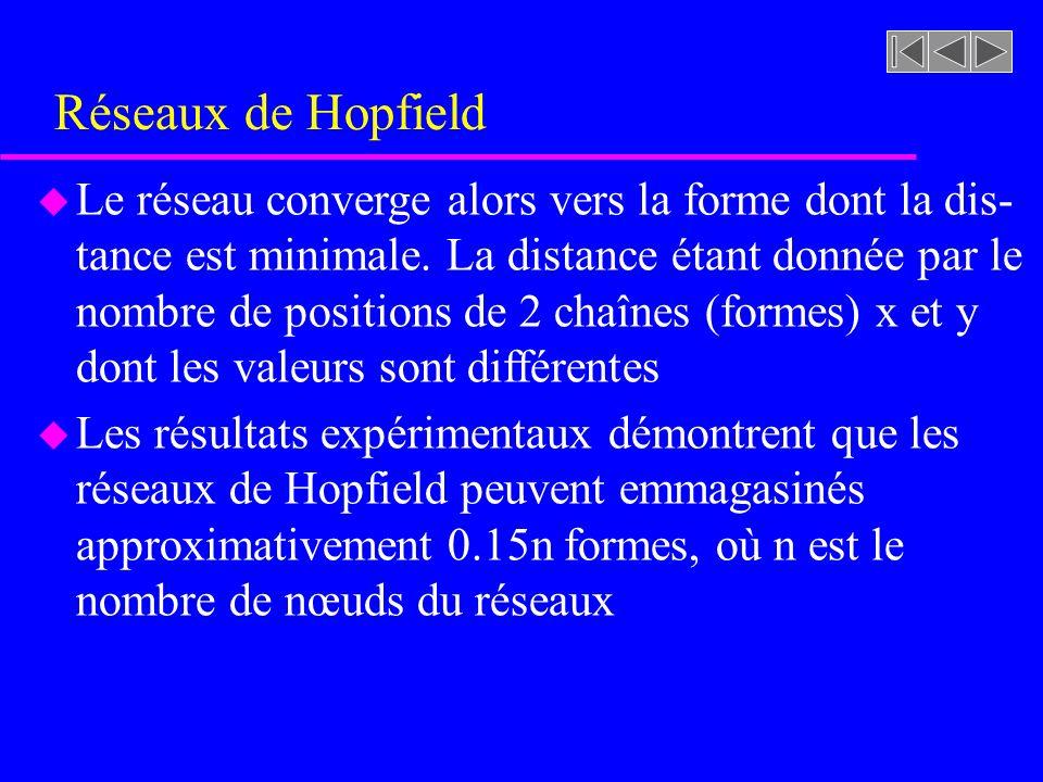 Réseaux de Hopfield u Le réseau converge alors vers la forme dont la dis- tance est minimale. La distance étant donnée par le nombre de positions de 2