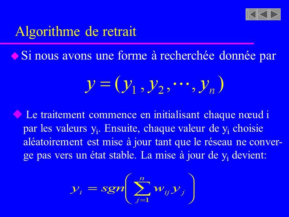 Algorithme de retrait u Si nous avons une forme à recherchée donnée par u Le traitement commence en initialisant chaque nœud i par les valeurs y i. En