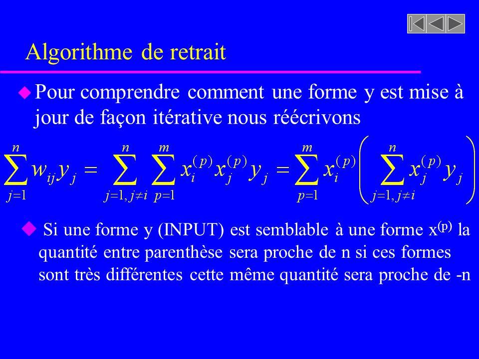 Algorithme de retrait u Pour comprendre comment une forme y est mise à jour de façon itérative nous réécrivons u Si une forme y (INPUT) est semblable