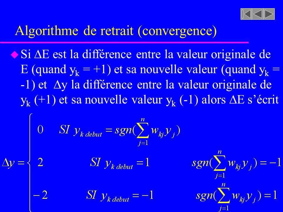 Algorithme de retrait (convergence) u Si E est la différence entre la valeur originale de E (quand y k = +1) et sa nouvelle valeur (quand y k = -1) et