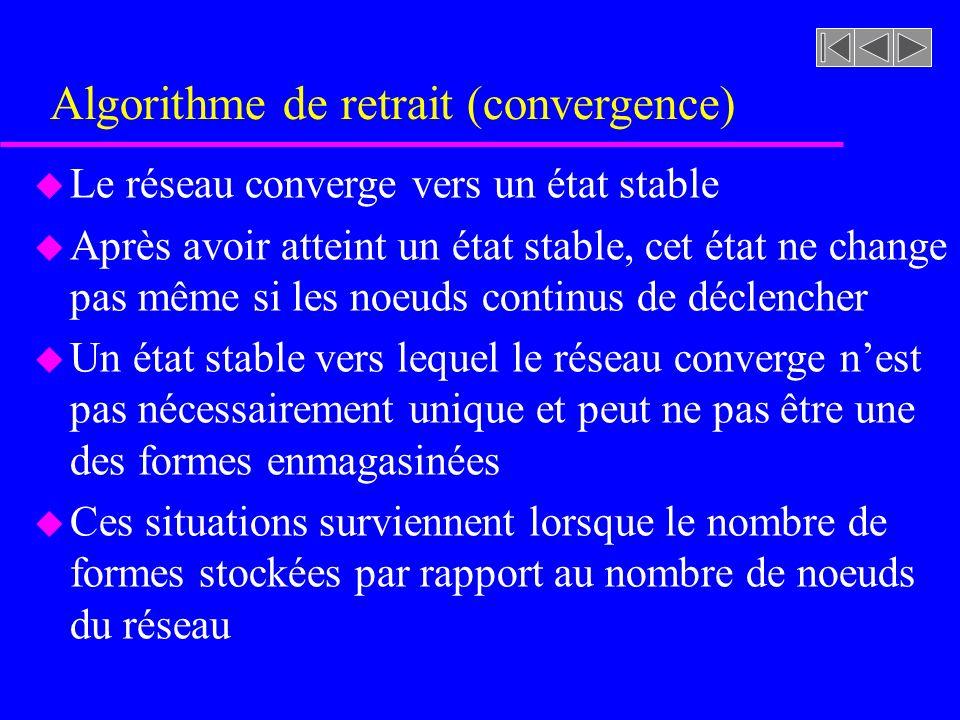 Algorithme de retrait (convergence) u Le réseau converge vers un état stable u Après avoir atteint un état stable, cet état ne change pas même si les