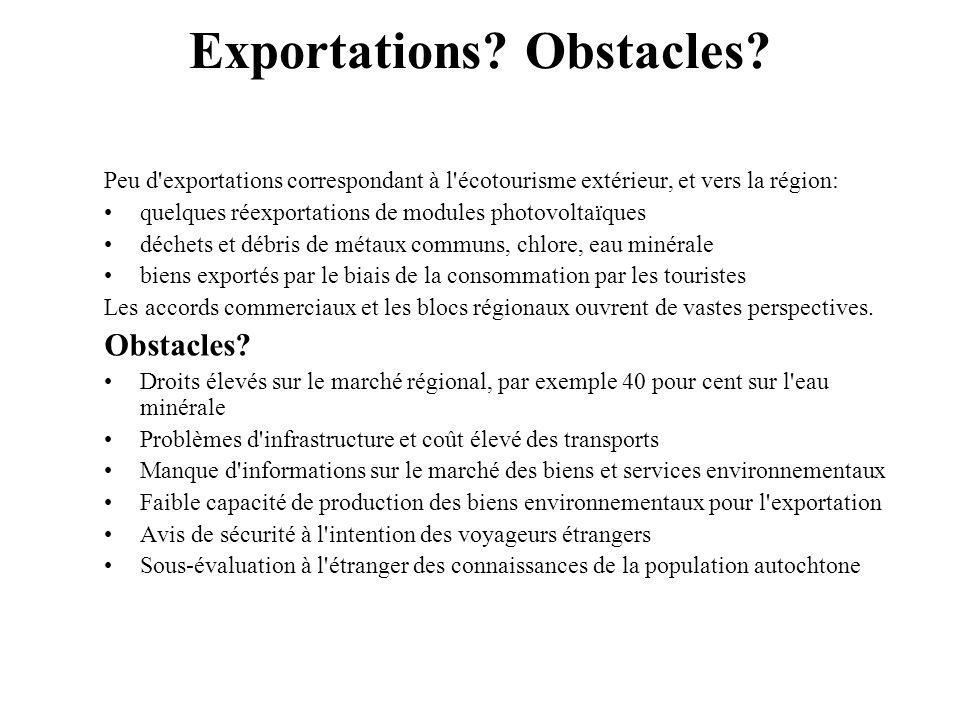 Exportations? Obstacles? Peu d'exportations correspondant à l'écotourisme extérieur, et vers la région: quelques réexportations de modules photovoltaï