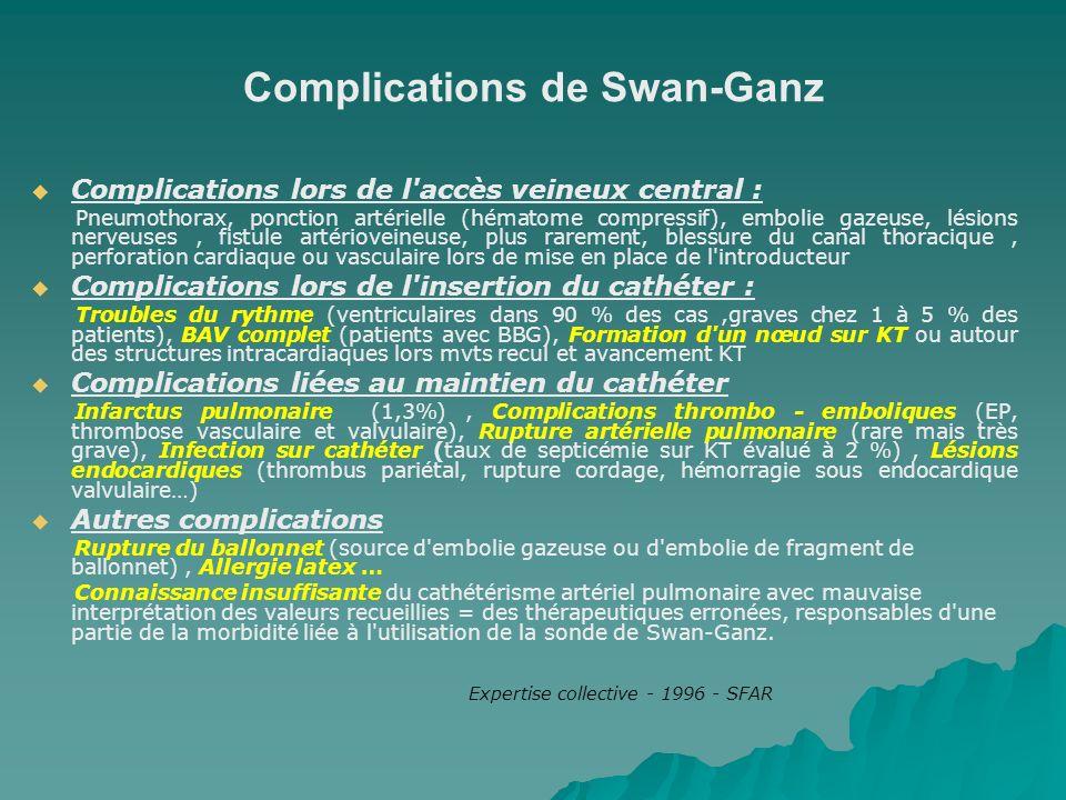 Complications de Swan-Ganz Complications lors de l'accès veineux central : Pneumothorax, ponction artérielle (hématome compressif), embolie gazeuse, l