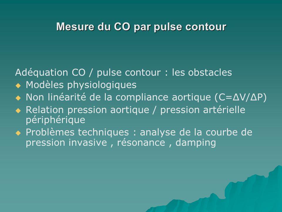 Mesure du CO par pulse contour Adéquation CO / pulse contour : les obstacles Modèles physiologiques Non linéarité de la compliance aortique (C=ΔV/ΔP)