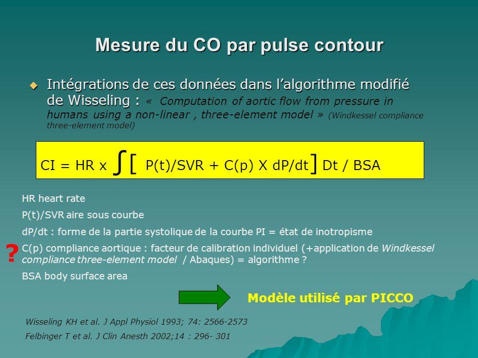 Mesure du CO par pulse contour Intégrations de ces données dans lalgorithme modifié de Wisseling : Intégrations de ces données dans lalgorithme modifi