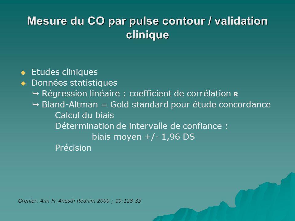 Mesure du CO par pulse contour / validation clinique Etudes cliniques Données statistiques Régression linéaire : coefficient de corrélation R Bland-Al