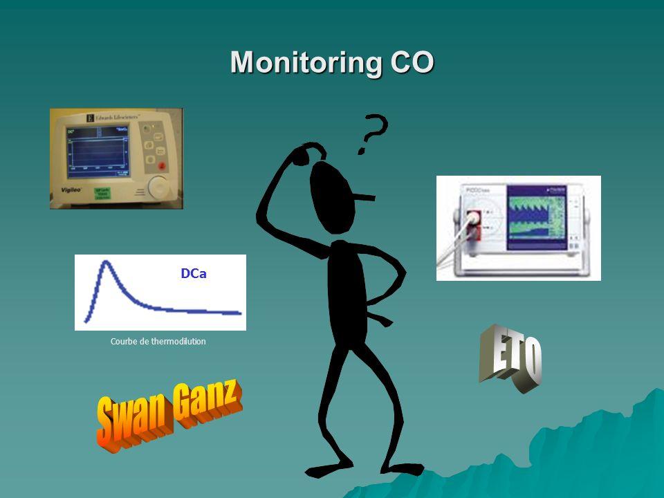 Monitoring CO Courbe de thermodilution DCa