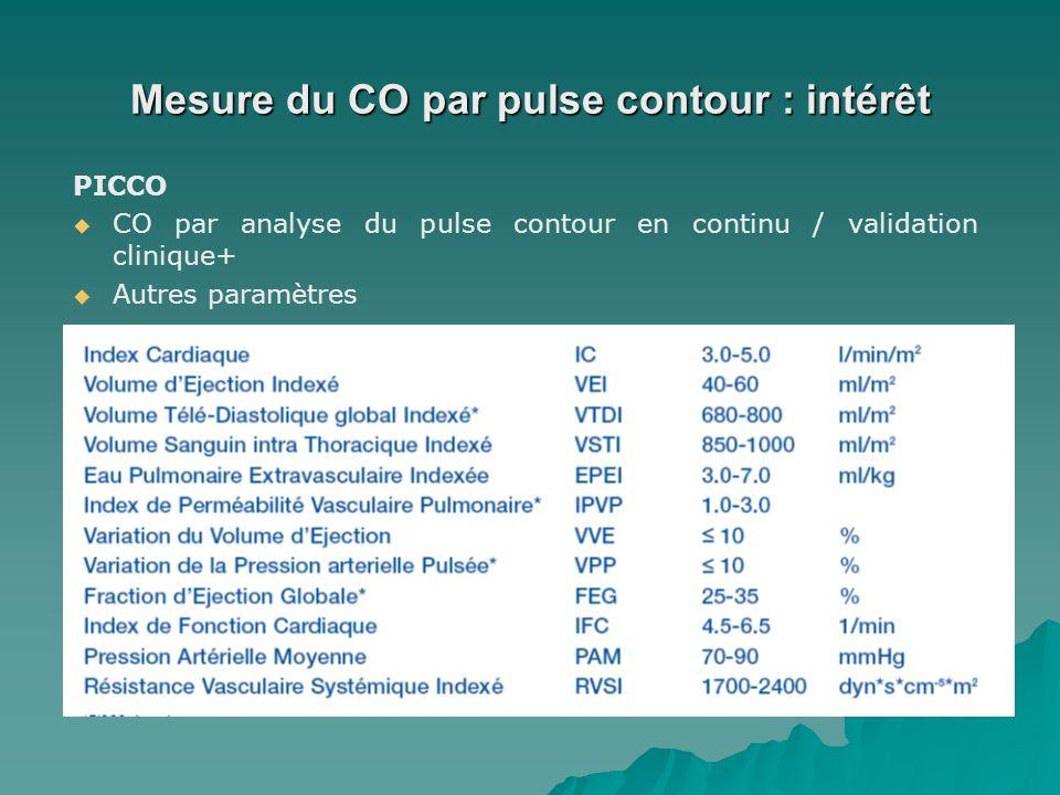 Mesure du CO par pulse contour : intérêt PICCO CO par analyse du pulse contour en continu / validation clinique+ Autres paramètres