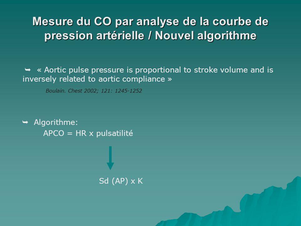 Mesure du CO par analyse de la courbe de pression artérielle / Nouvel algorithme « Aortic pulse pressure is proportional to stroke volume and is inver