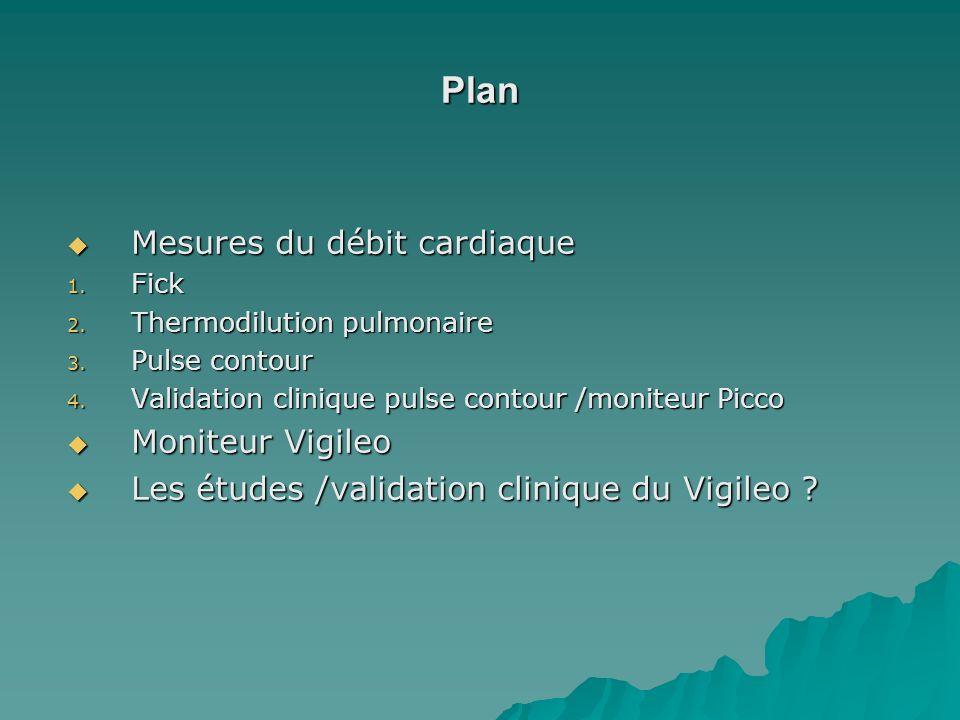 Plan Mesures du débit cardiaque Mesures du débit cardiaque 1. Fick 2. Thermodilution pulmonaire 3. Pulse contour 4. Validation clinique pulse contour
