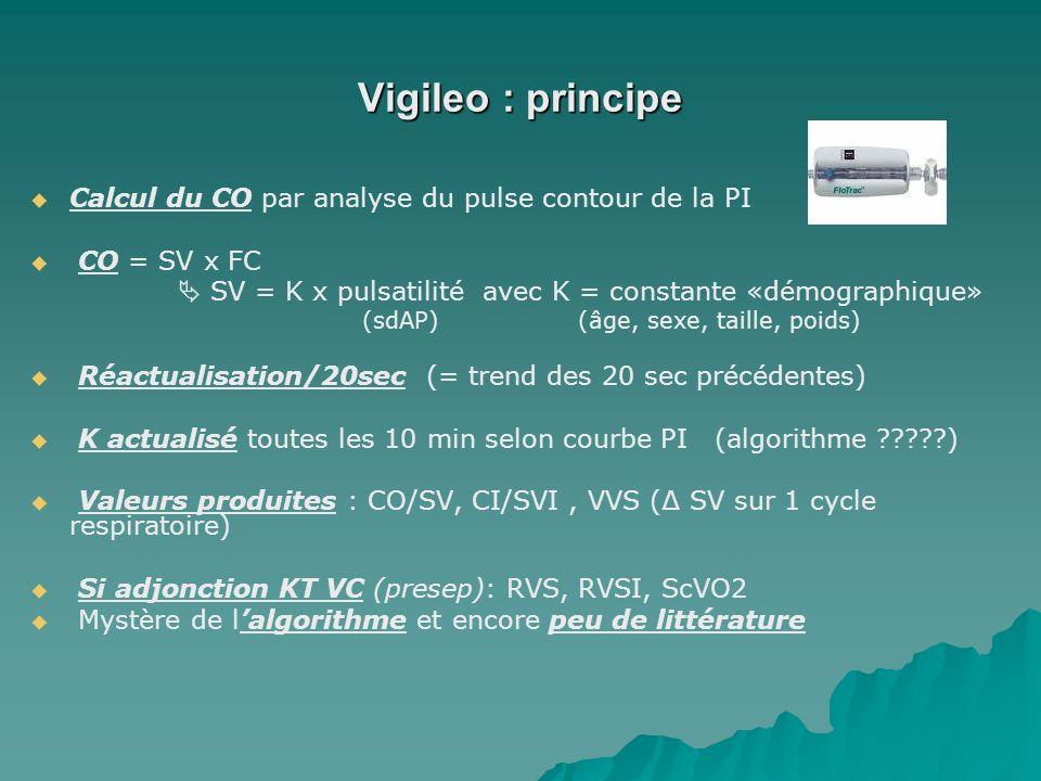 Vigileo : principe Calcul du CO par analyse du pulse contour de la PI CO = SV x FC SV = K x pulsatilité avec K = constante «démographique» (sdAP) (âge