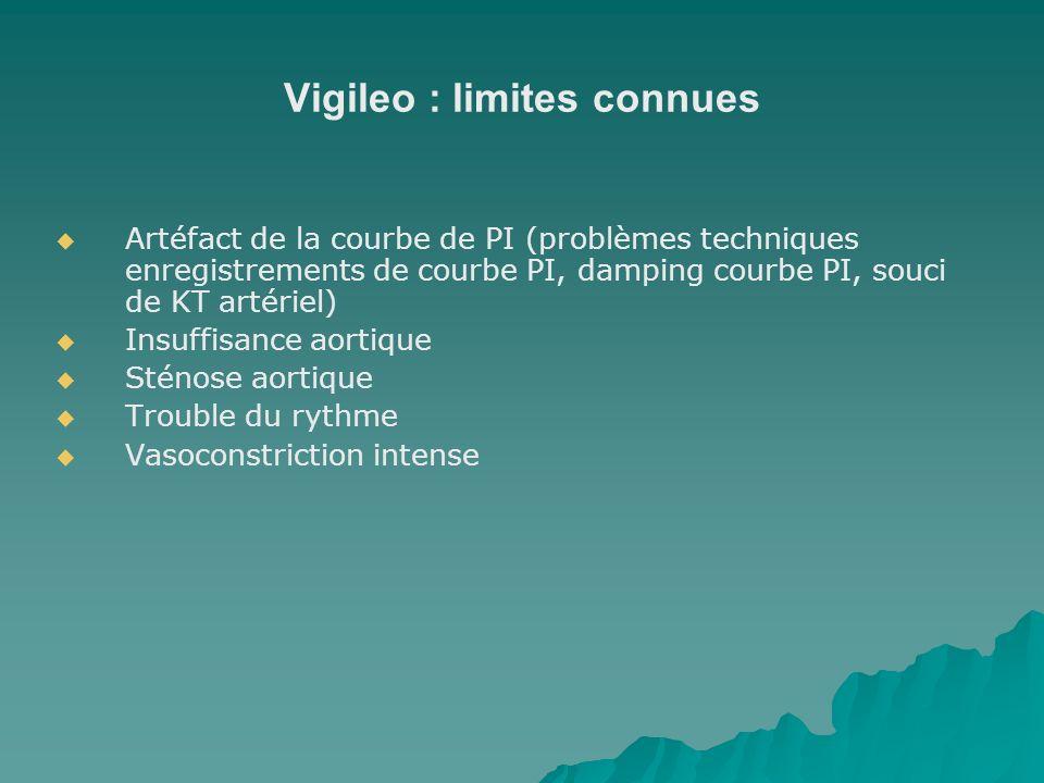 Vigileo : limites connues Artéfact de la courbe de PI (problèmes techniques enregistrements de courbe PI, damping courbe PI, souci de KT artériel) Ins