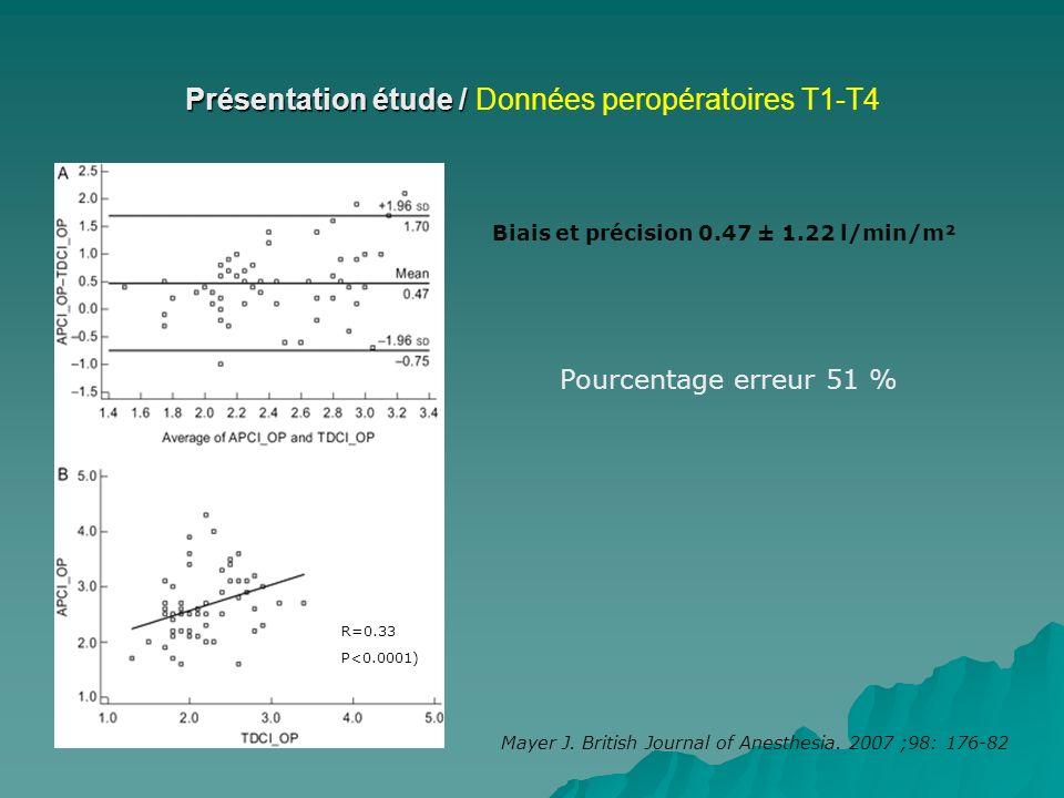 Présentation étude / Présentation étude / Données peropératoires T1-T4 R=0.33 P<0.0001) Biais et précision 0.47 ± 1.22 l/min/m² Pourcentage erreur 51