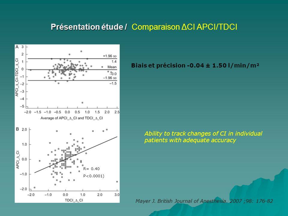 Présentation étude / Présentation étude / Comparaison ΔCI APCI/TDCI R= 0.40 P<0.0001) Biais et précision -0.04 ± 1.50 l/min/m² Ability to track change