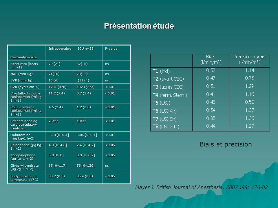 Présentation étude Biais et precision Mayer J. British Journal of Anesthesia. 2007 ;98: 176-82Intraoperative ICU n=33 ICU n=33P-valueHaemodynamics Hea