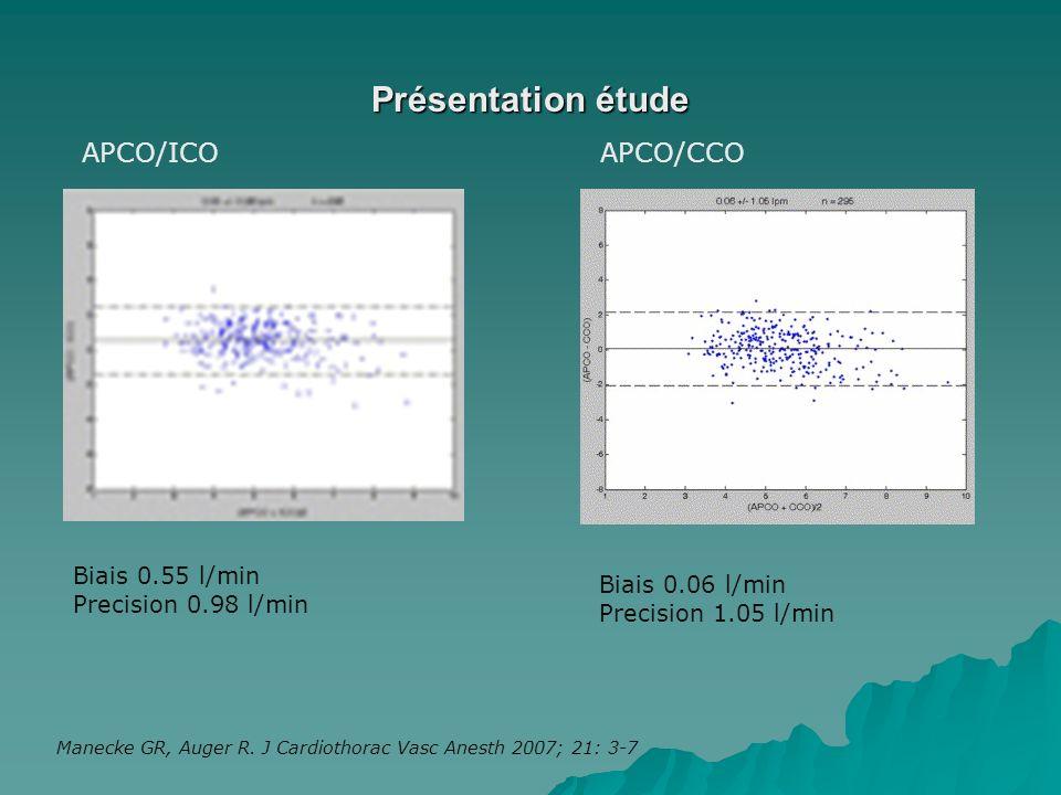 Présentation étude Manecke GR, Auger R. J Cardiothorac Vasc Anesth 2007; 21: 3-7 APCO/ICOAPCO/CCO Biais 0.06 l/min Precision 1.05 l/min Biais 0.55 l/m